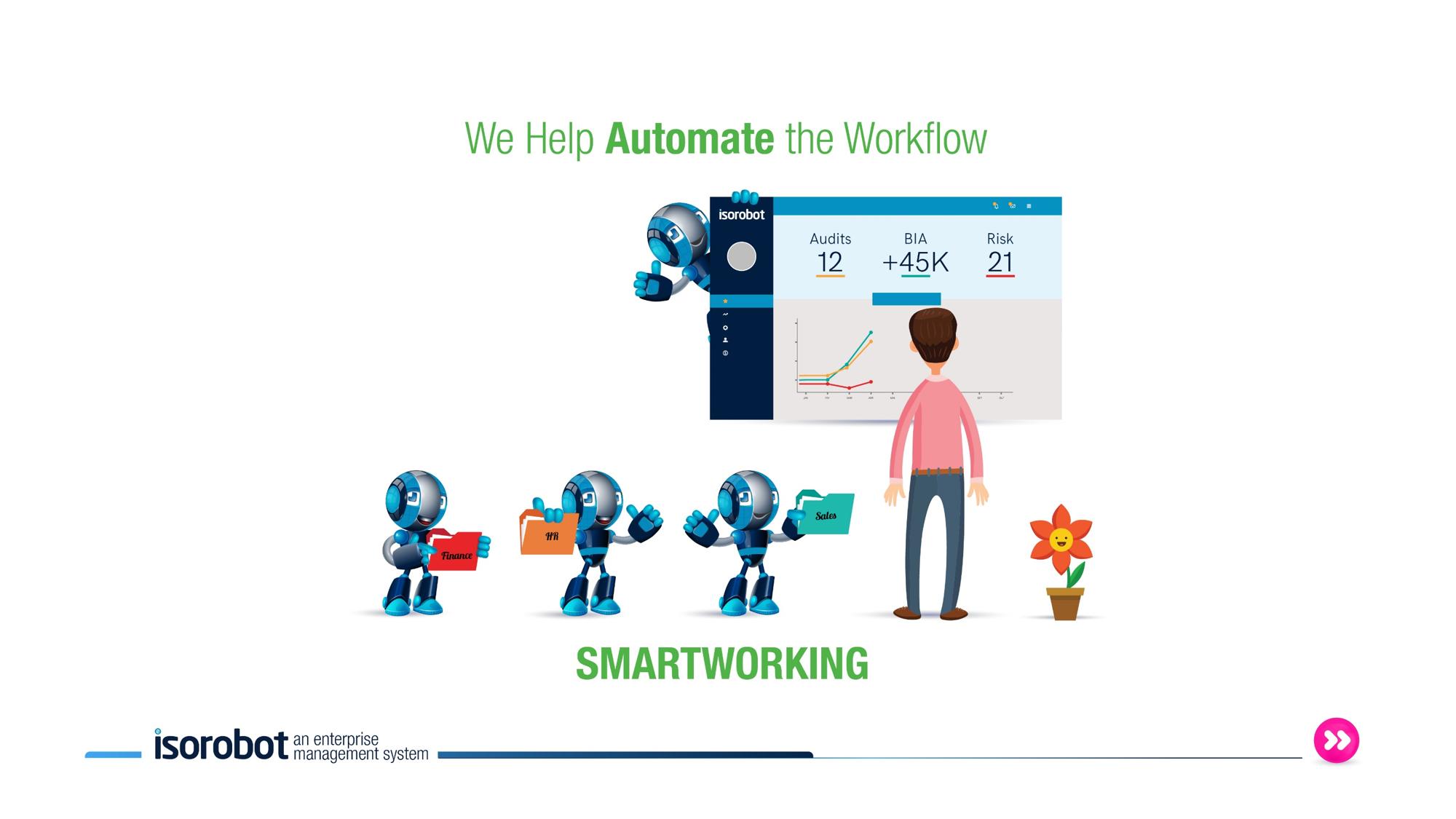 Isorobot Workflow
